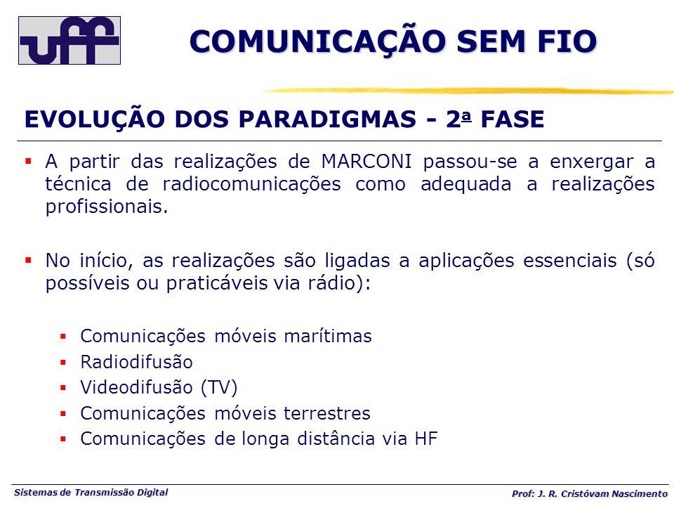 COMUNICAÇÃO SEM FIO EVOLUÇÃO DOS PARADIGMAS - 2a FASE