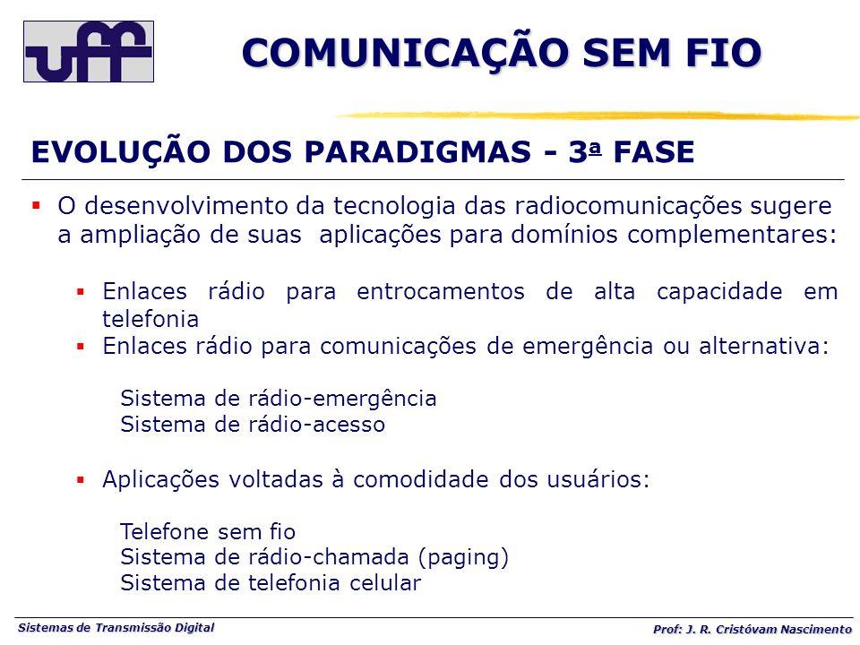 COMUNICAÇÃO SEM FIO EVOLUÇÃO DOS PARADIGMAS - 3a FASE