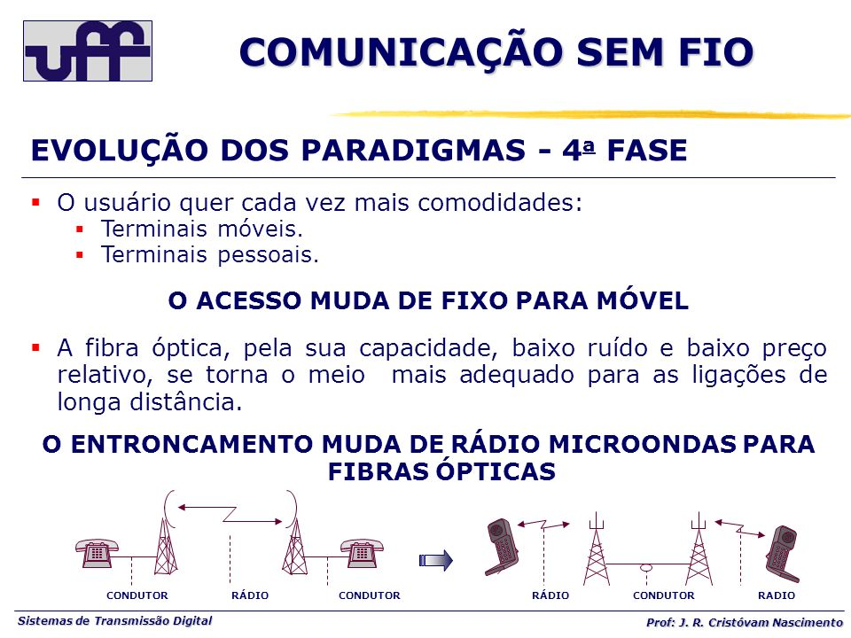 O ENTRONCAMENTO MUDA DE RÁDIO MICROONDAS PARA FIBRAS ÓPTICAS
