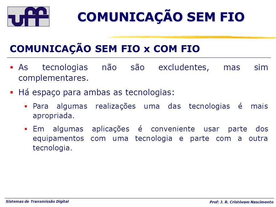 COMUNICAÇÃO SEM FIO COMUNICAÇÃO SEM FIO x COM FIO