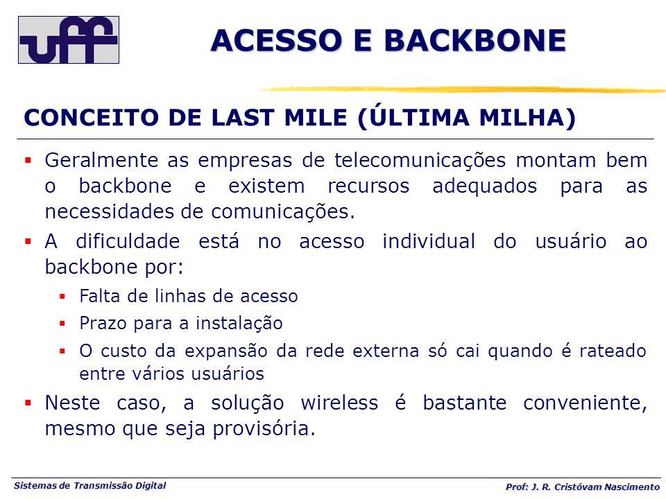 ACESSO E BACKBONE CONCEITO DE LAST MILE (ÚLTIMA MILHA)