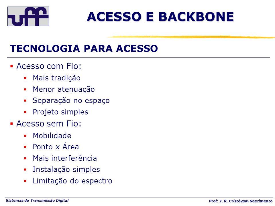 ACESSO E BACKBONE TECNOLOGIA PARA ACESSO Acesso com Fio: