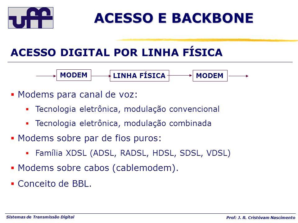 ACESSO E BACKBONE ACESSO DIGITAL POR LINHA FÍSICA