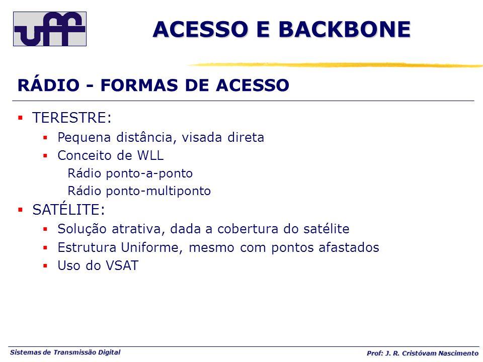 ACESSO E BACKBONE RÁDIO - FORMAS DE ACESSO TERESTRE: SATÉLITE: