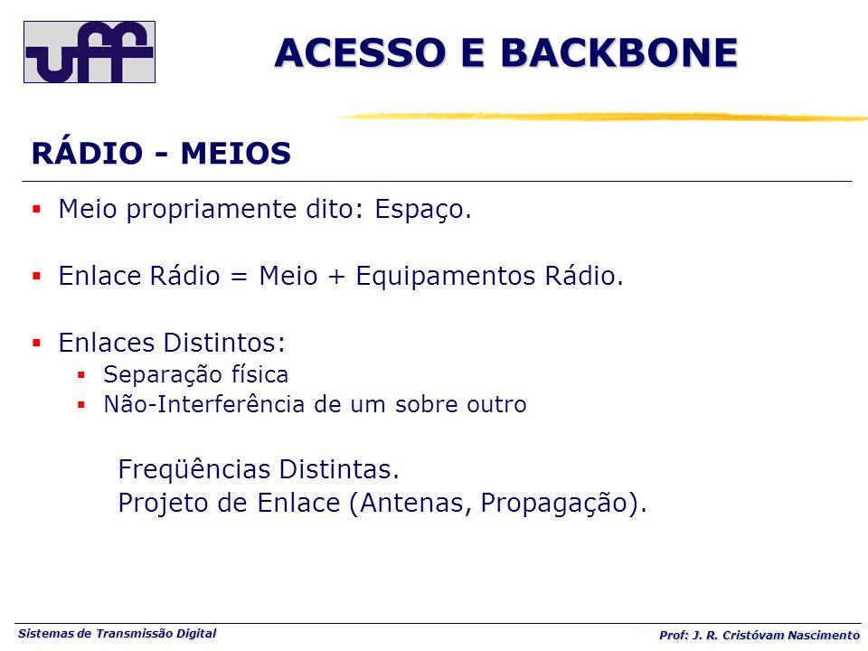 ACESSO E BACKBONE RÁDIO - MEIOS Meio propriamente dito: Espaço.