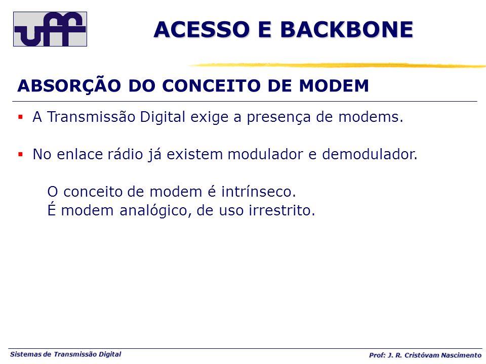 ACESSO E BACKBONE ABSORÇÃO DO CONCEITO DE MODEM