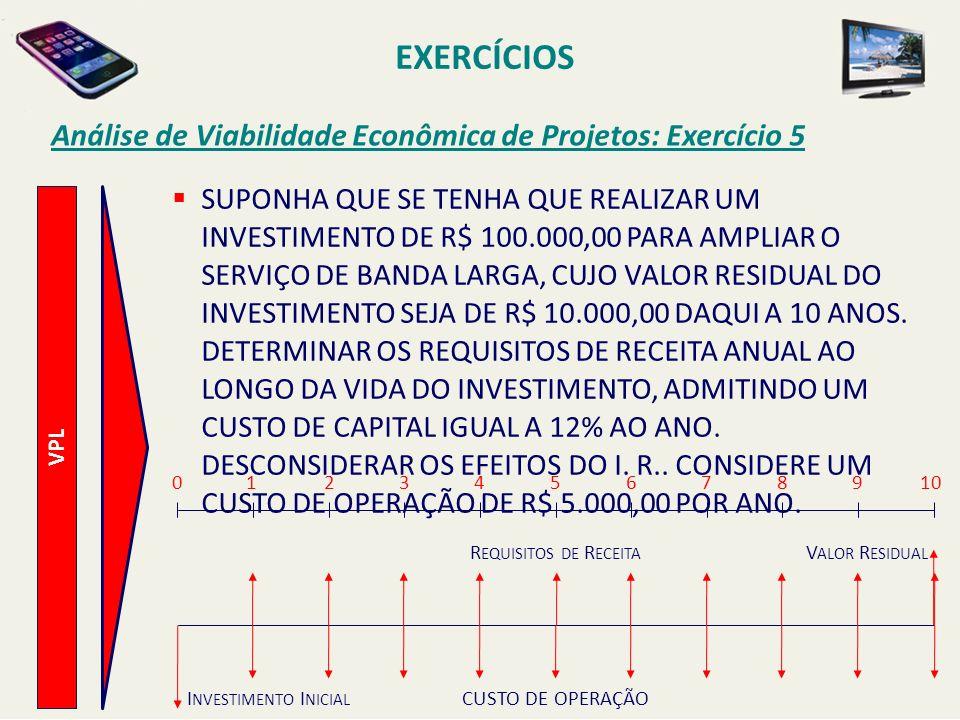 EXERCÍCIOS Análise de Viabilidade Econômica de Projetos: Exercício 5