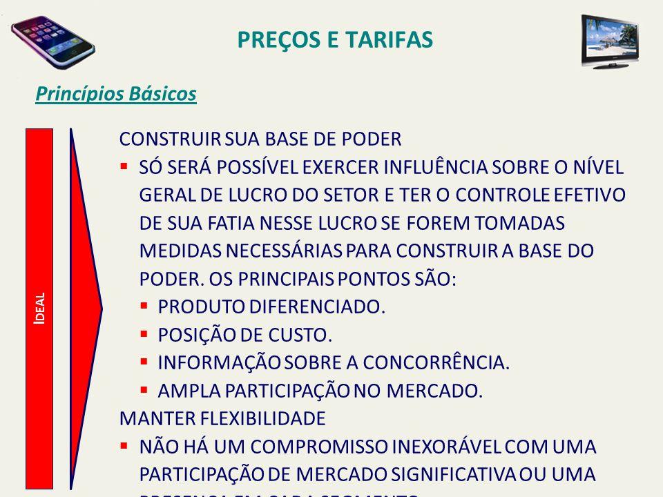 PREÇOS E TARIFAS Princípios Básicos CONSTRUIR SUA BASE DE PODER
