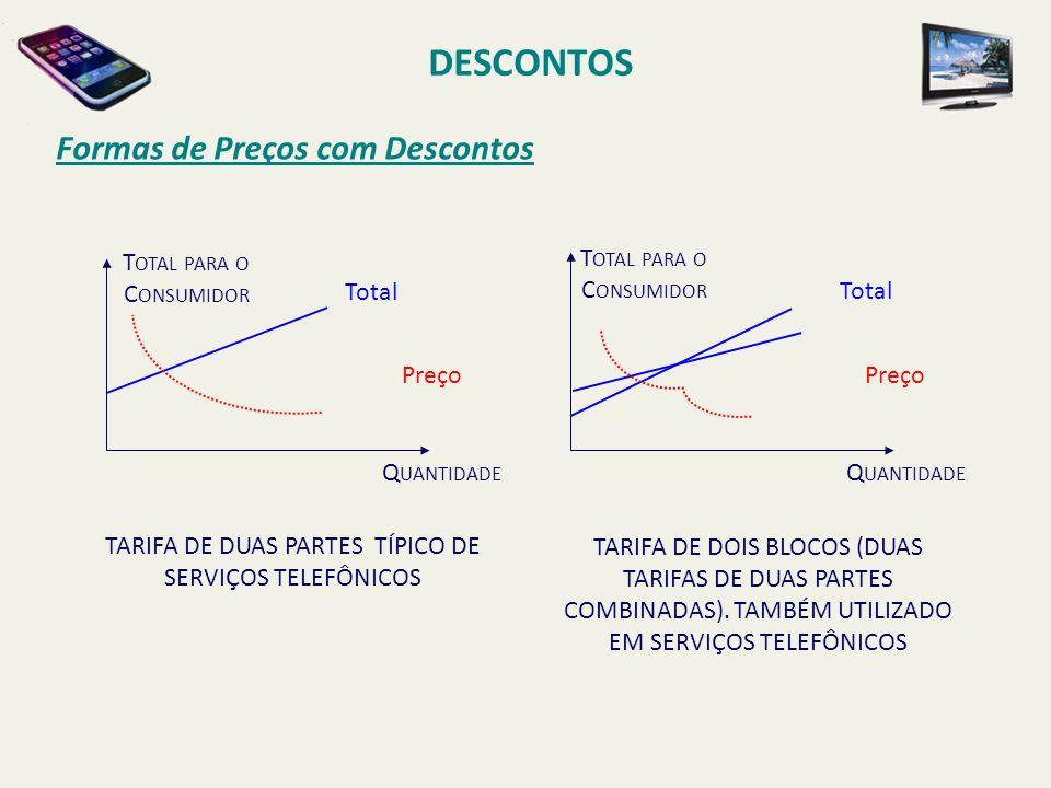 DESCONTOS Formas de Preços com Descontos Total para o Consumidor