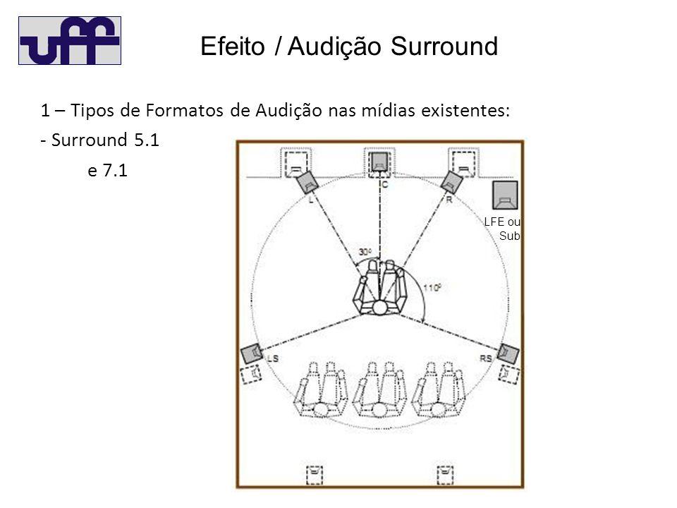 Efeito / Audição Surround