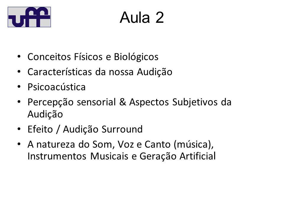 Aula 2 Conceitos Físicos e Biológicos Características da nossa Audição