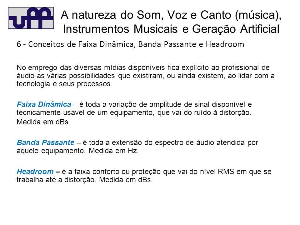 A natureza do Som, Voz e Canto (música), Instrumentos Musicais e Geração Artificial