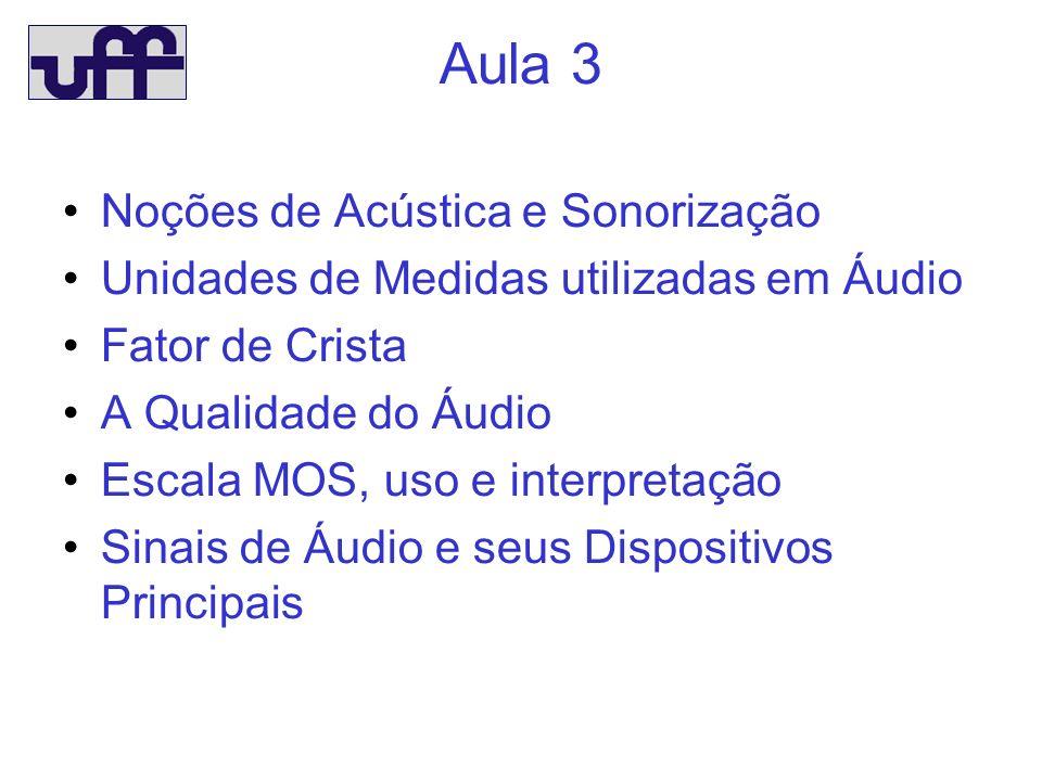 Aula 3 Noções de Acústica e Sonorização