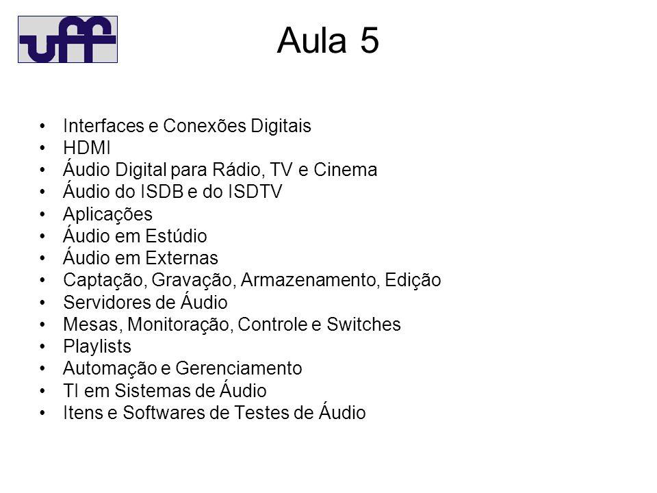 Aula 5 Interfaces e Conexões Digitais HDMI