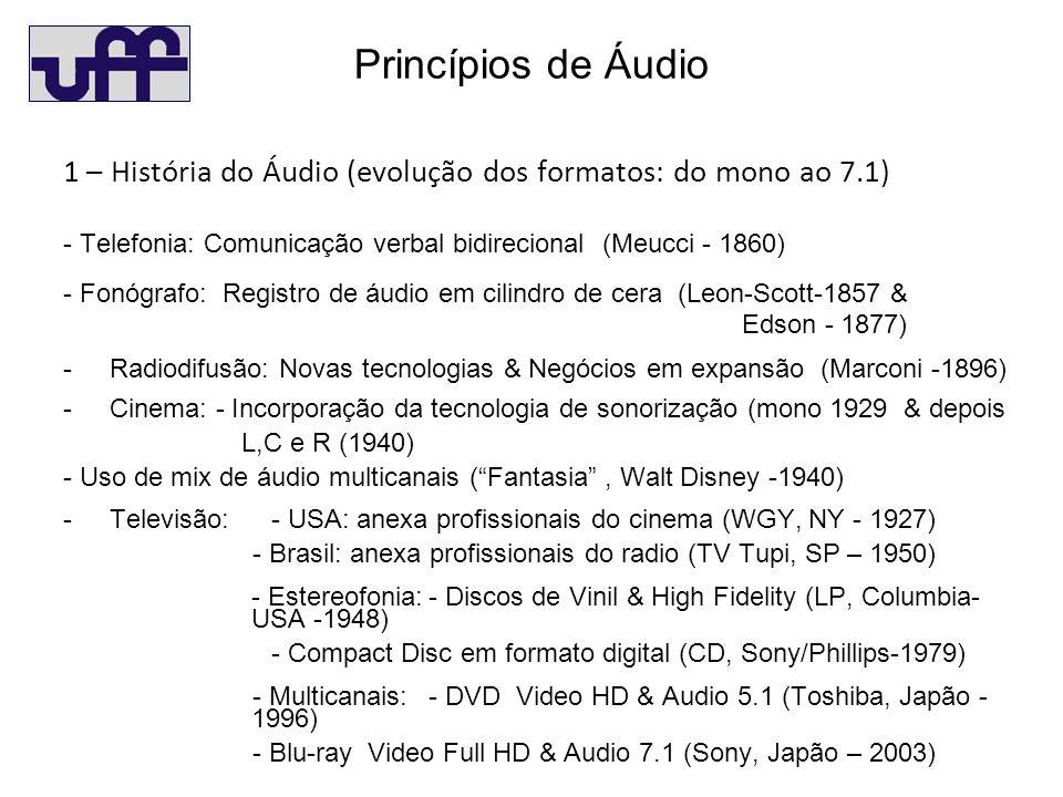 Princípios de Áudio 1 – História do Áudio (evolução dos formatos: do mono ao 7.1) - Telefonia: Comunicação verbal bidirecional (Meucci - 1860)