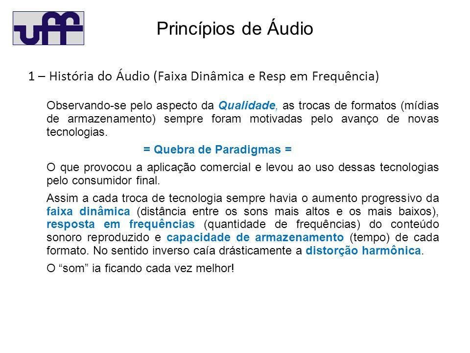 Princípios de Áudio 1 – História do Áudio (Faixa Dinâmica e Resp em Frequência)