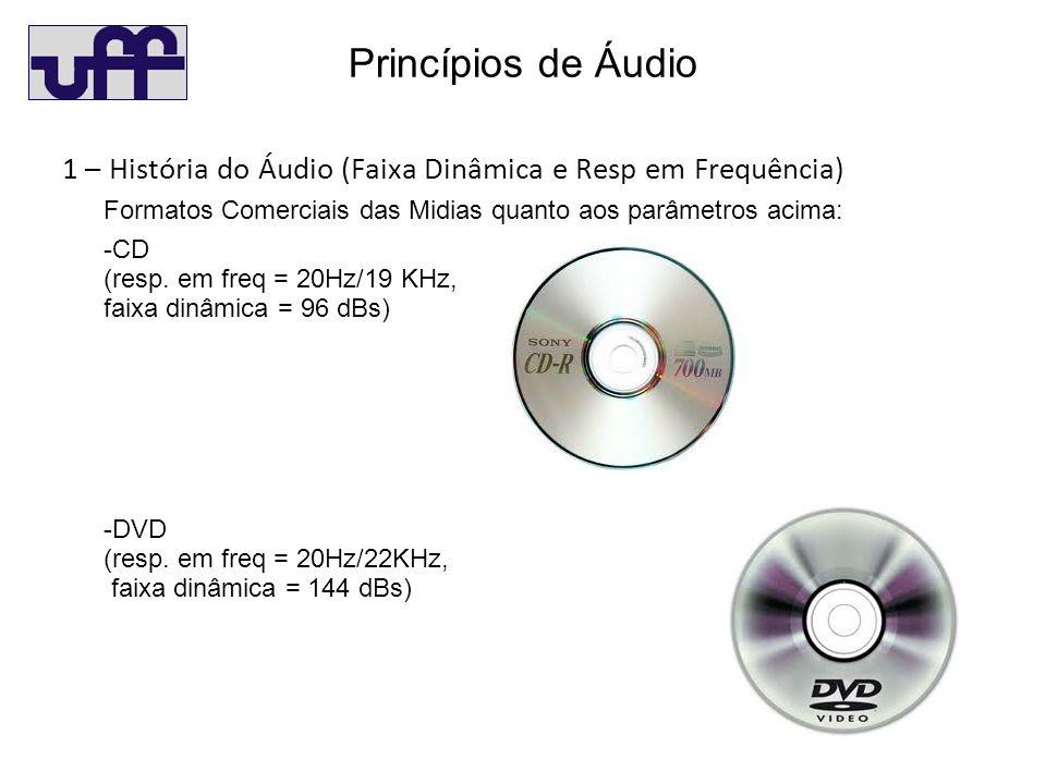 Princípios de Áudio 1 – História do Áudio (Faixa Dinâmica e Resp em Frequência) Formatos Comerciais das Midias quanto aos parâmetros acima: