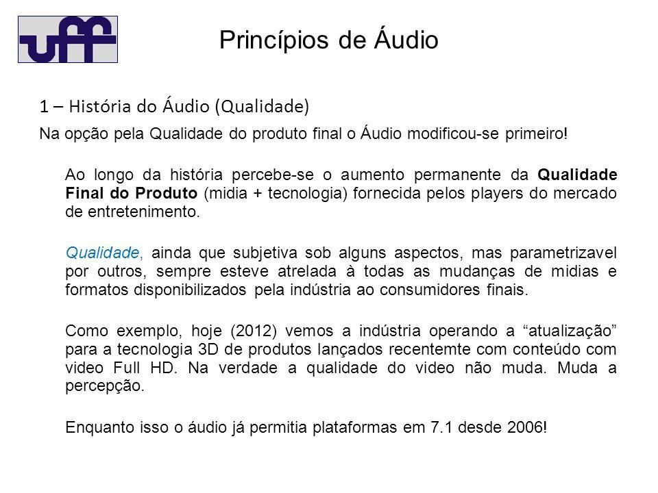 Princípios de Áudio 1 – História do Áudio (Qualidade)