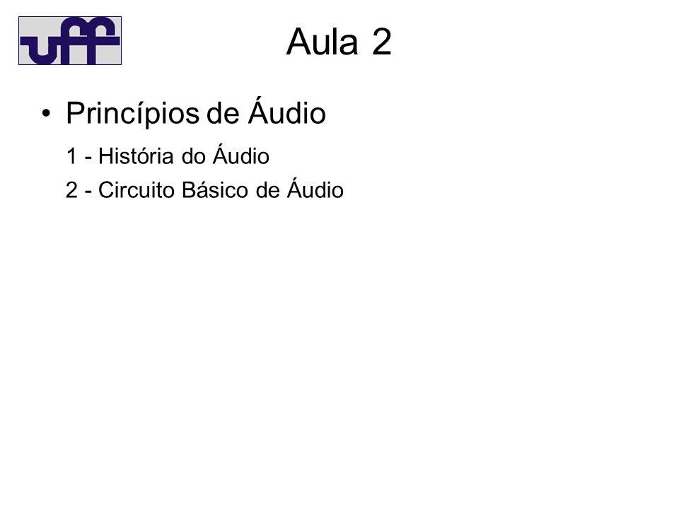 Aula 2 Princípios de Áudio 1 - História do Áudio
