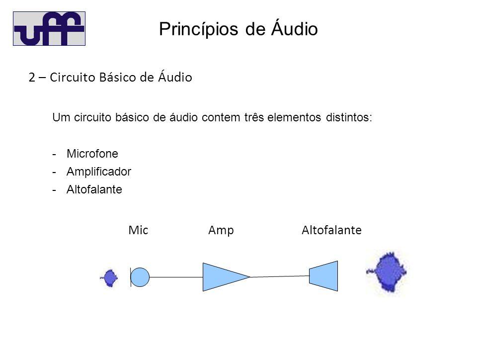 Princípios de Áudio 2 – Circuito Básico de Áudio Mic Amp Altofalante