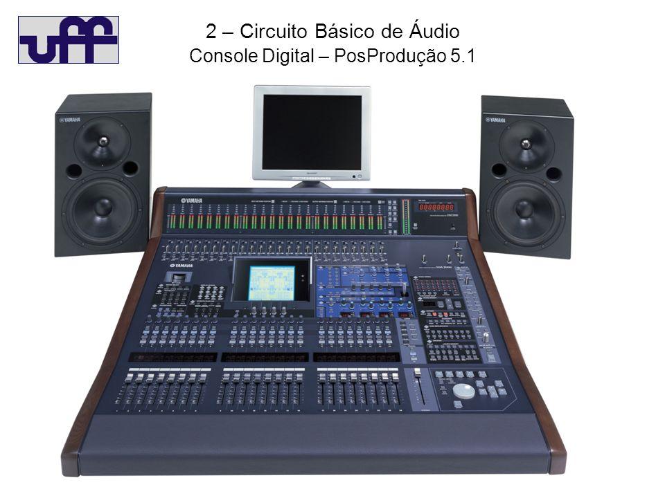 2 – Circuito Básico de Áudio Console Digital – PosProdução 5.1