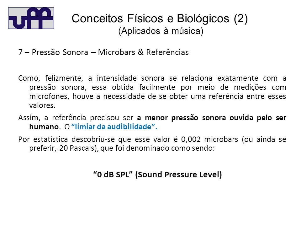 0 dB SPL (Sound Pressure Level)