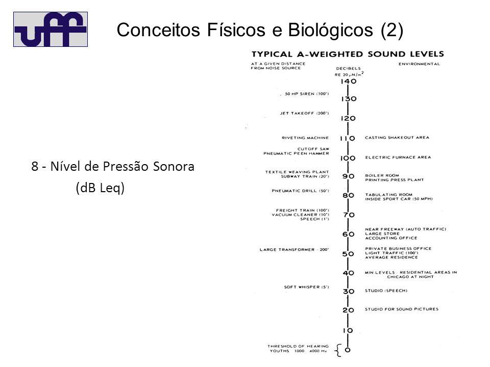 Conceitos Físicos e Biológicos (2)