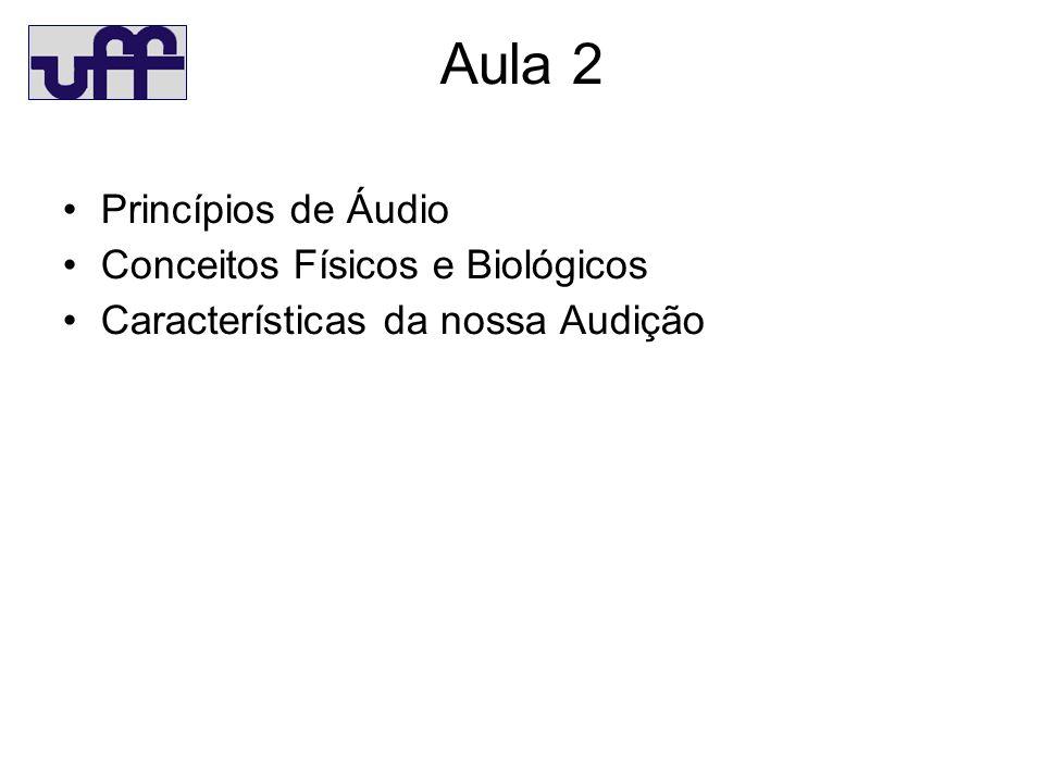Aula 2 Princípios de Áudio Conceitos Físicos e Biológicos