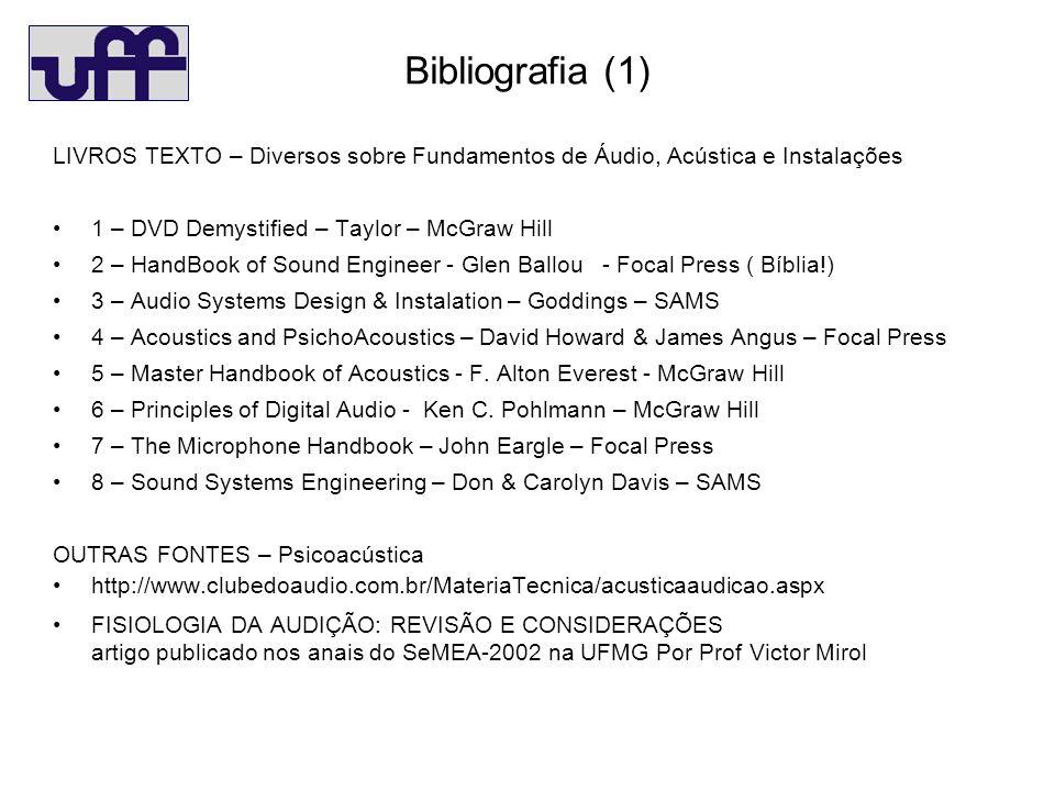 Bibliografia (1) LIVROS TEXTO – Diversos sobre Fundamentos de Áudio, Acústica e Instalações. 1 – DVD Demystified – Taylor – McGraw Hill.