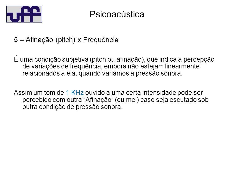 Psicoacústica 5 – Afinação (pitch) x Frequência