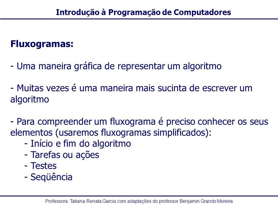 Fluxogramas: Uma maneira gráfica de representar um algoritmo. Muitas vezes é uma maneira mais sucinta de escrever um algoritmo.