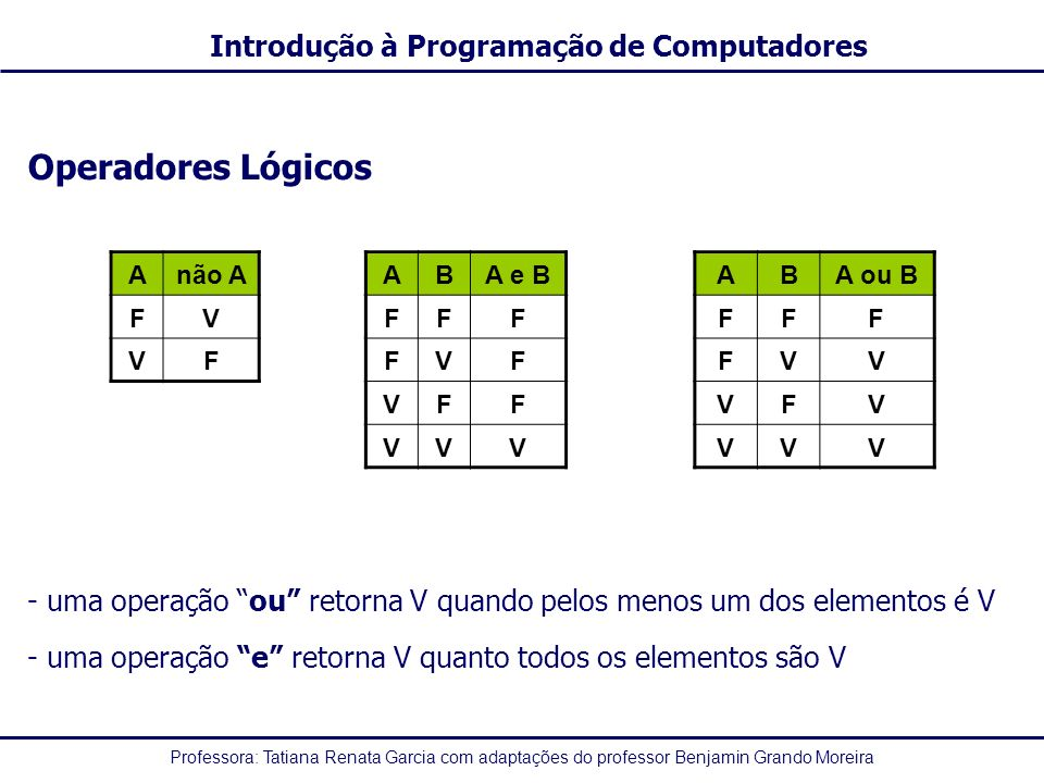 Operadores Lógicos - uma operação ou retorna V quando pelos menos um dos elementos é V.