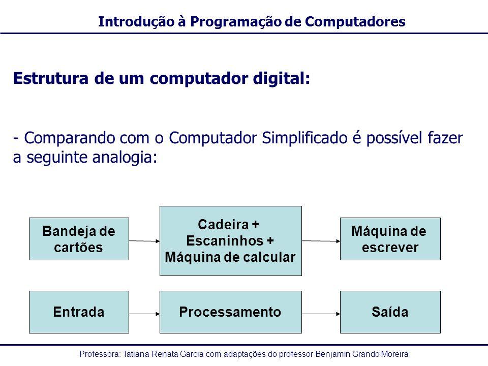 Estrutura de um computador digital: