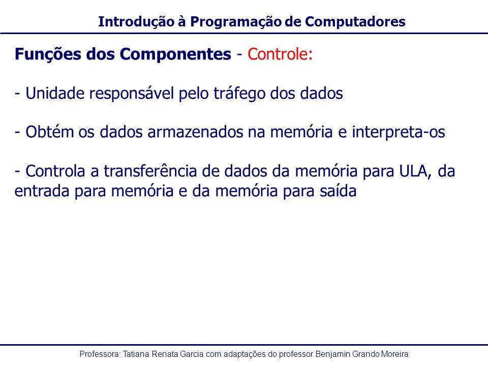 Funções dos Componentes - Controle: