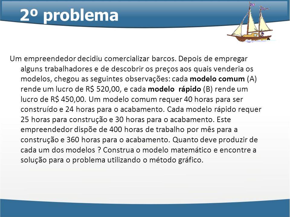 2º problema