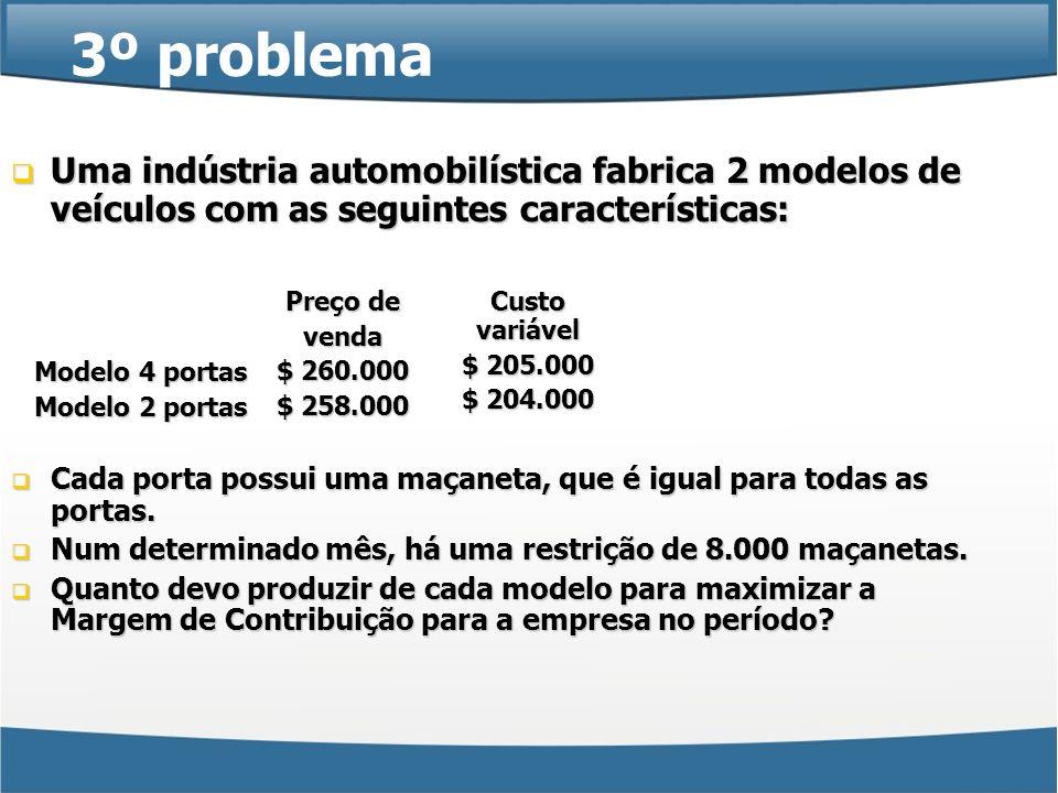 3º problema Uma indústria automobilística fabrica 2 modelos de veículos com as seguintes características: