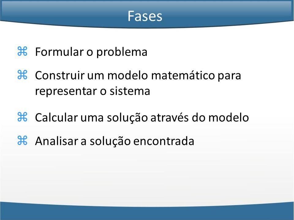 Fases Formular o problema