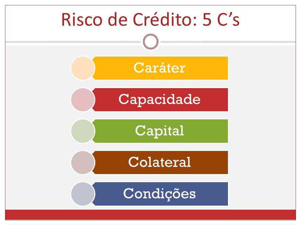 Risco de Crédito: 5 C's Caráter Capacidade Capital Colateral Condições