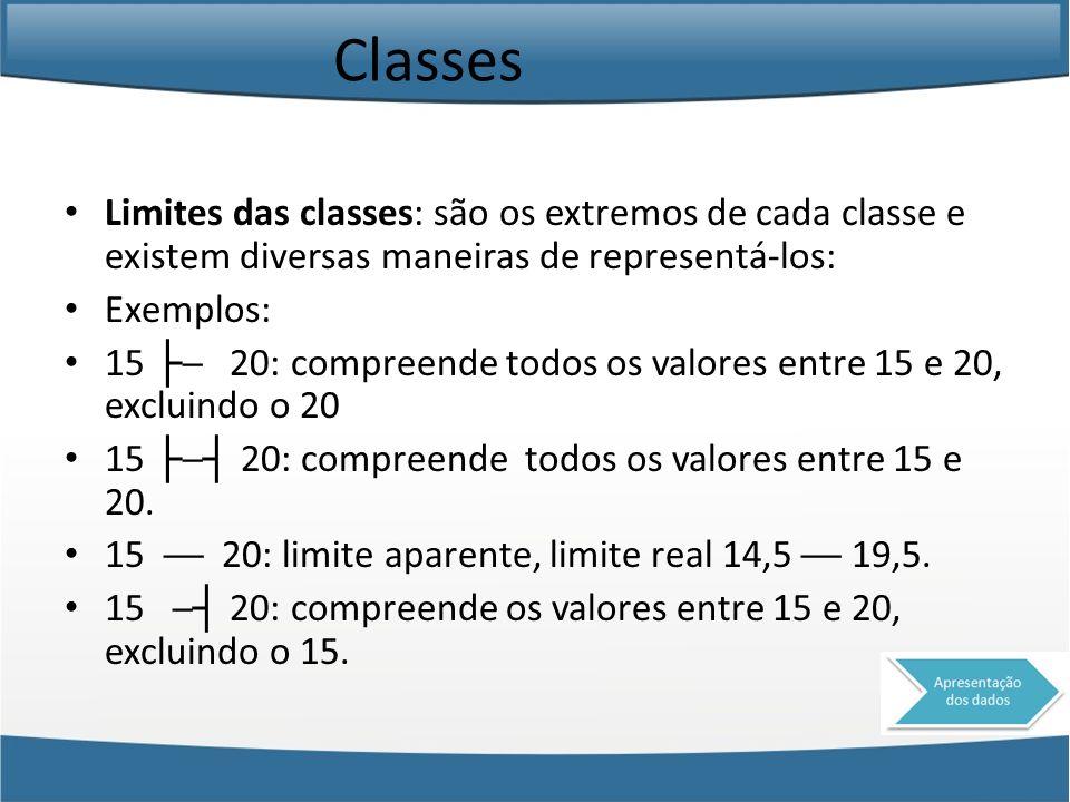 Classes Limites das classes: são os extremos de cada classe e existem diversas maneiras de representá-los: