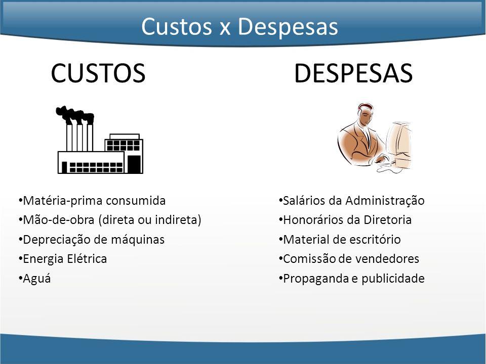 CUSTOS DESPESAS Custos x Despesas Matéria-prima consumida