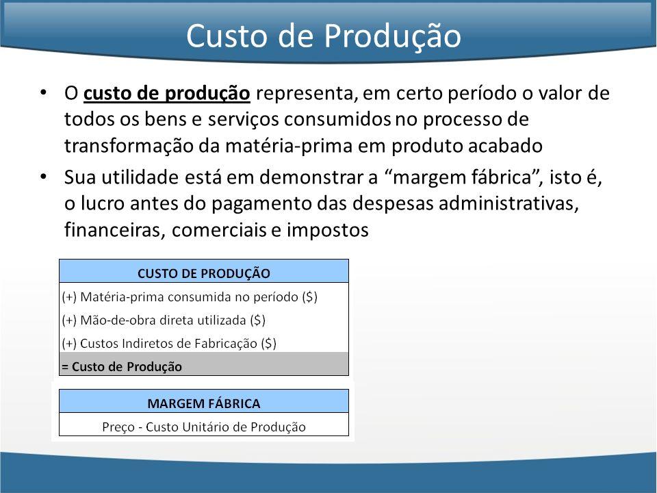 Custo de Produção