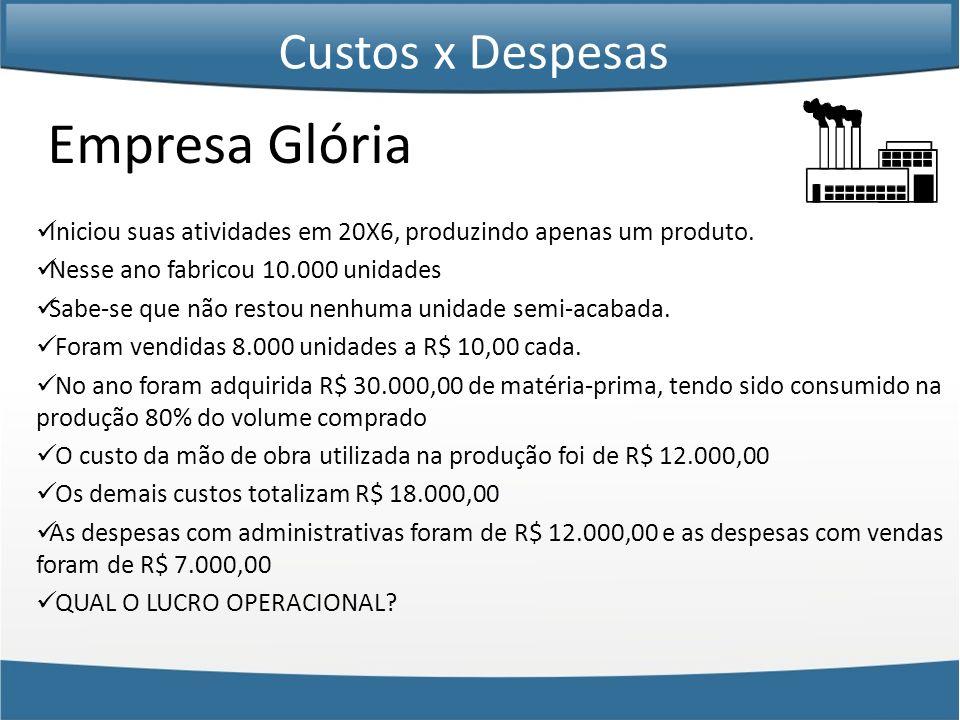 Empresa Glória Custos x Despesas