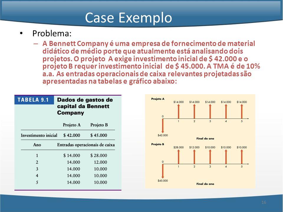 Case Exemplo Problema: