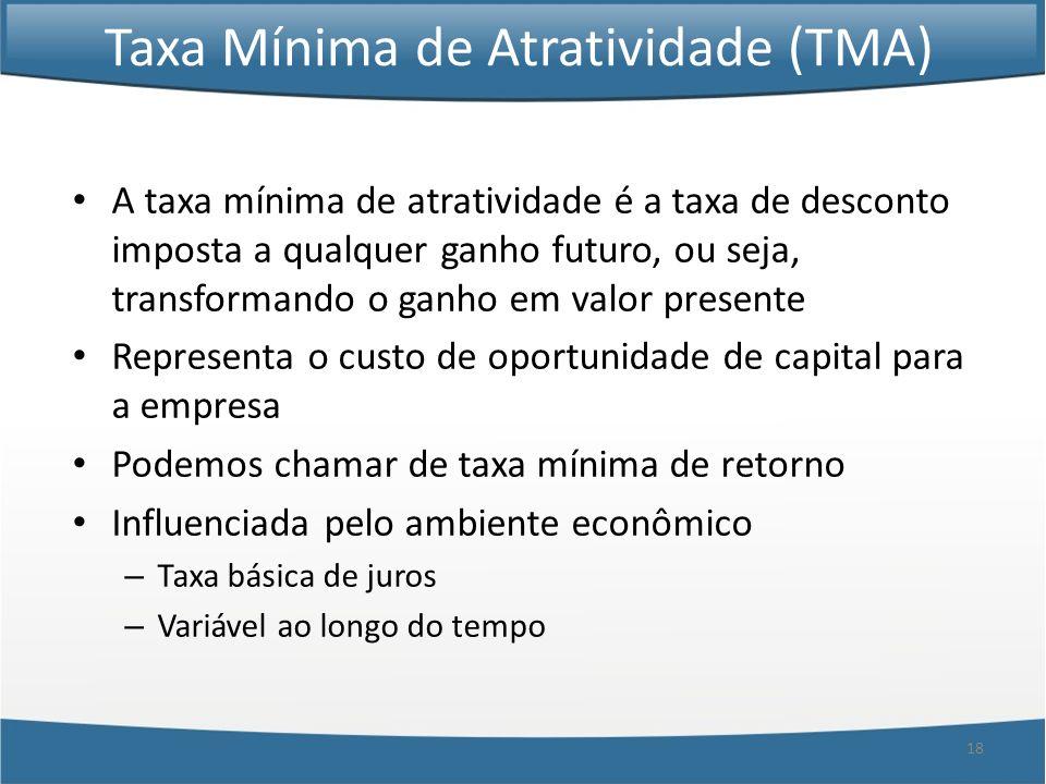 Taxa Mínima de Atratividade (TMA)