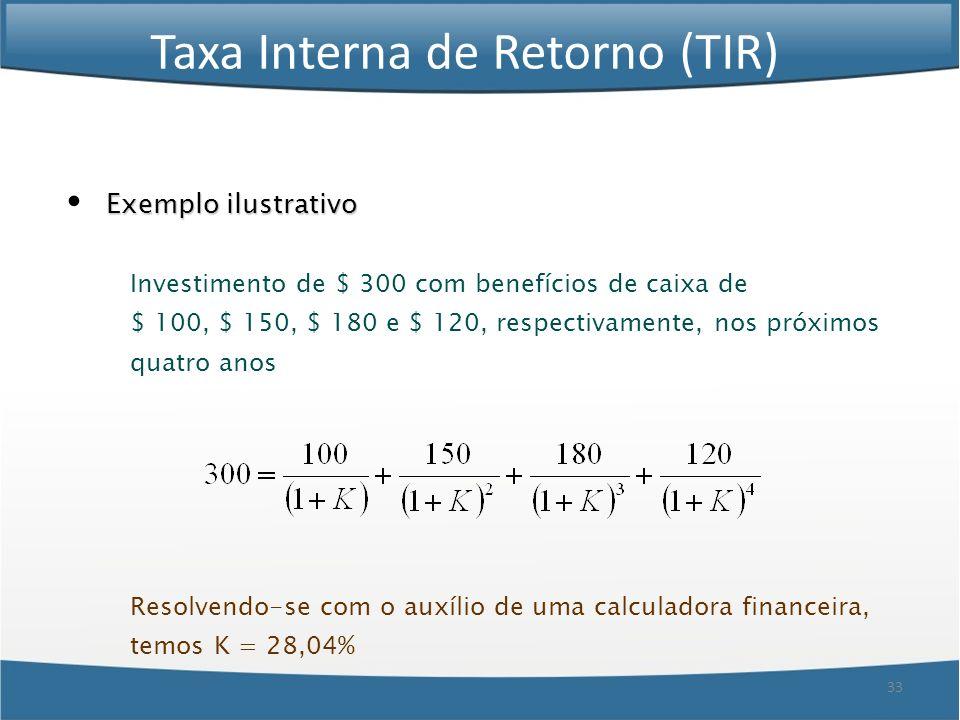 Taxa Interna de Retorno (TIR)