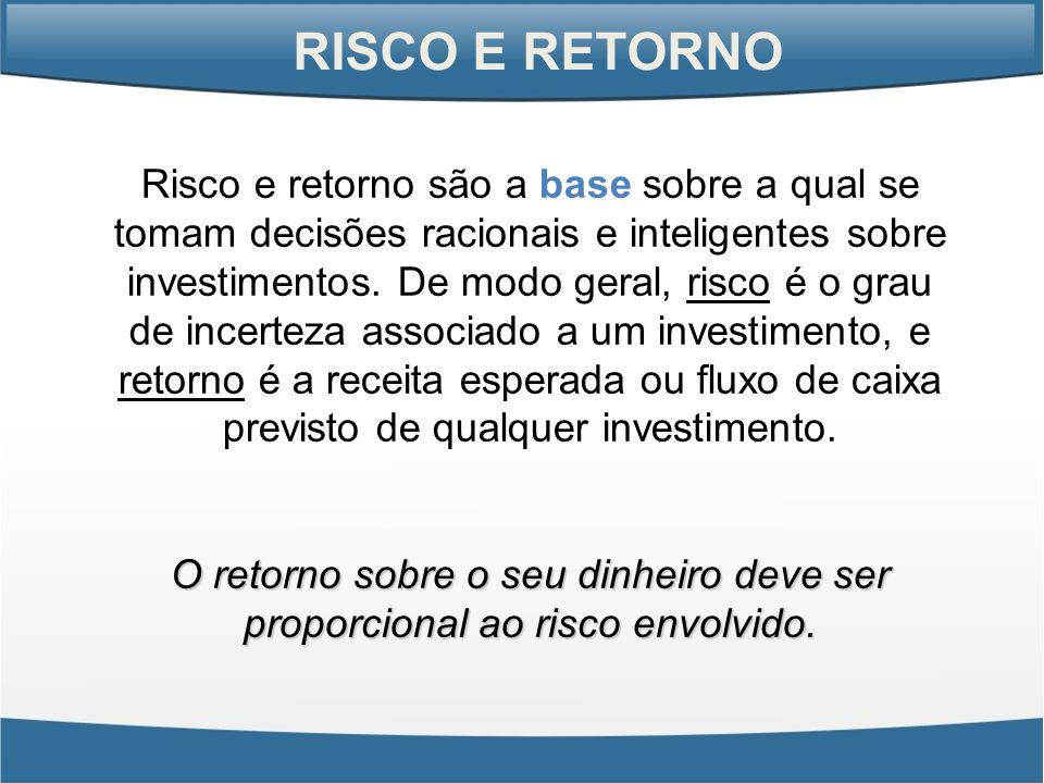 RISCO E RETORNO