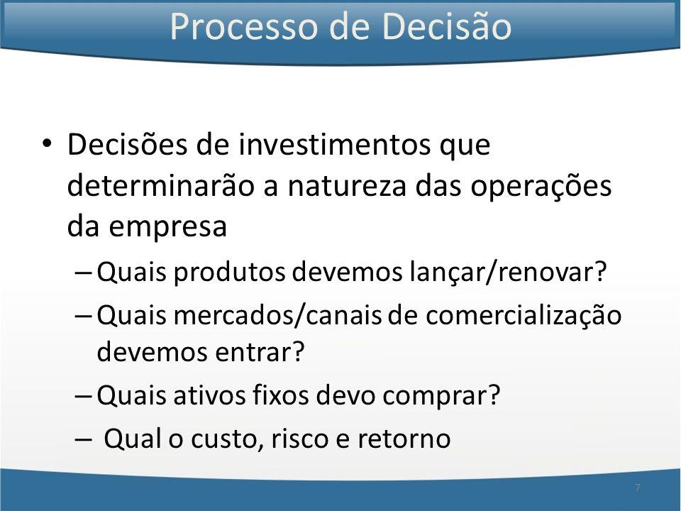 Processo de Decisão Decisões de investimentos que determinarão a natureza das operações da empresa.