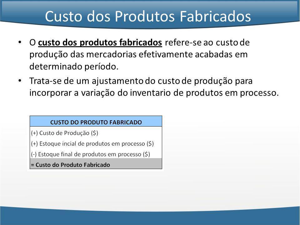 Custo dos Produtos Fabricados