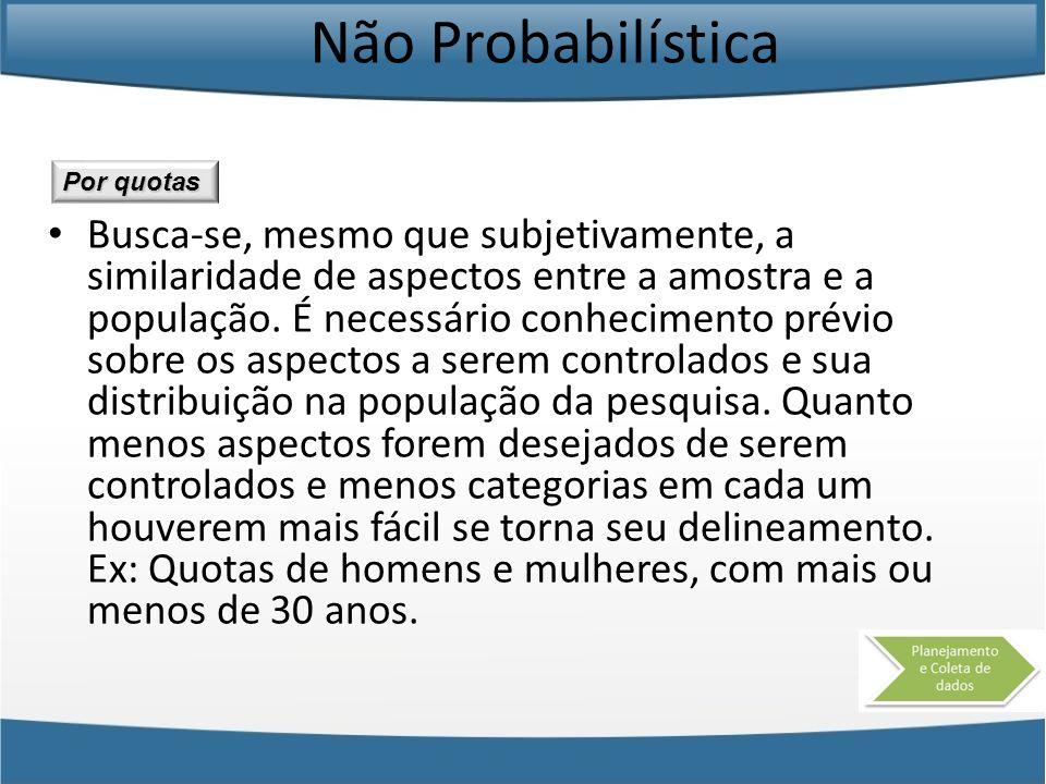 Não Probabilística Por quotas.