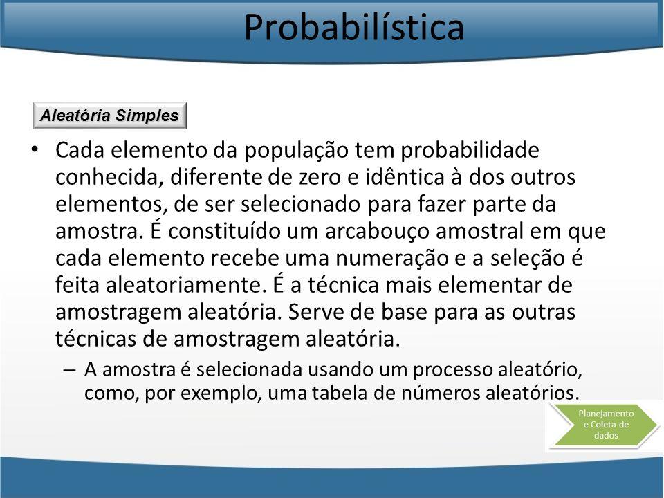 Probabilística Aleatória Simples.